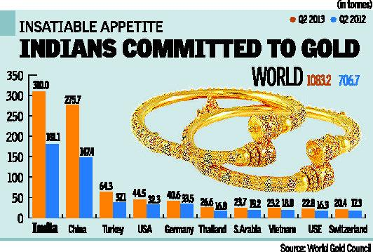 china-india-gold-demand