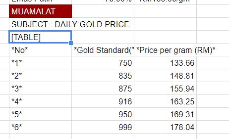 harga emas bank muamalat hari ini
